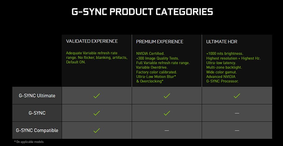 Compatible G Sync vs G Sync Ultimate vs G Sync