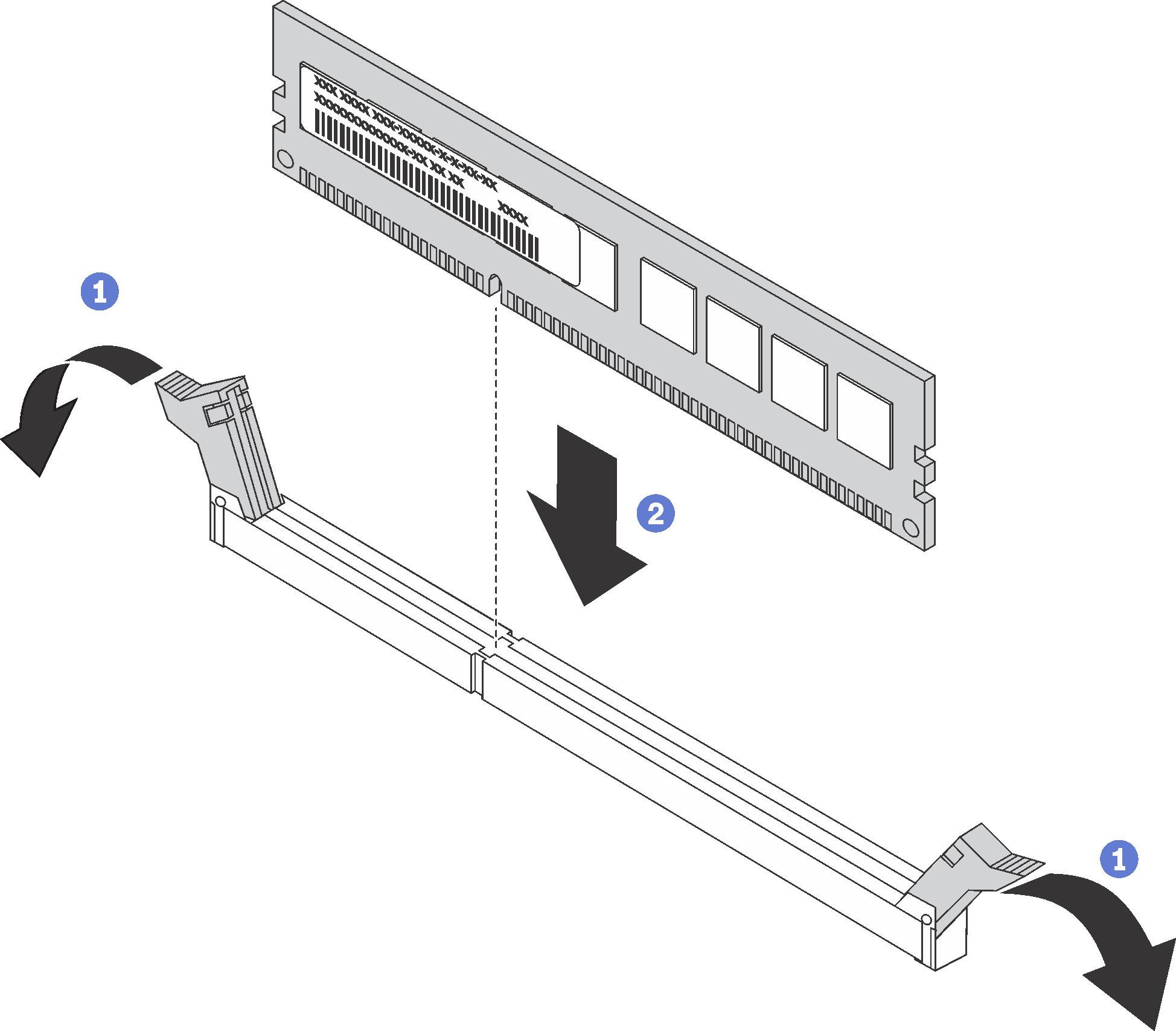 Comment insérer une barrette de RAM